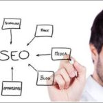 Top 10 Off Page SEO Techniques That Will Boost Your Ranking